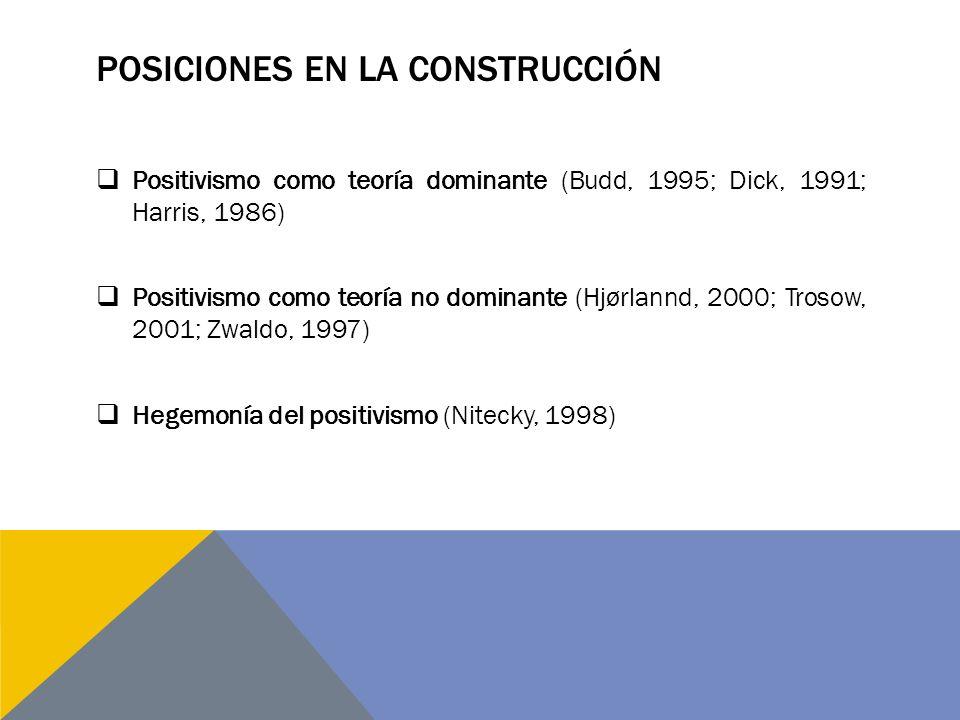 Posiciones en la construcción