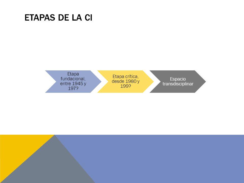 Etapas de la CI Etapa fundacional, entre 1945 y 197