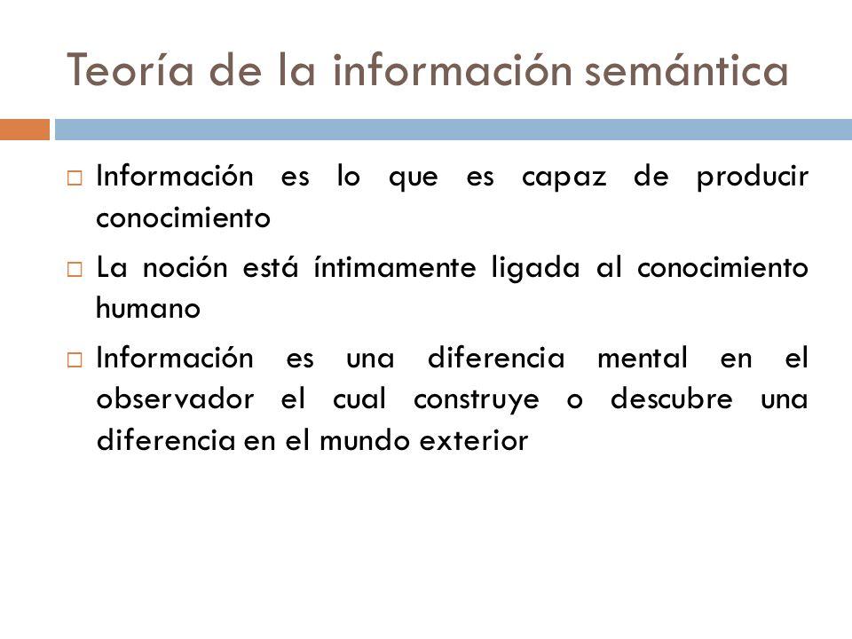 Teoría de la información semántica