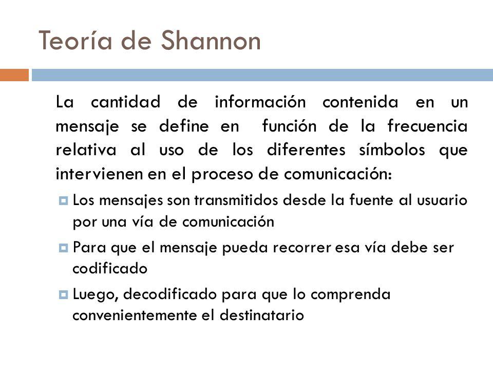 Teoría de Shannon