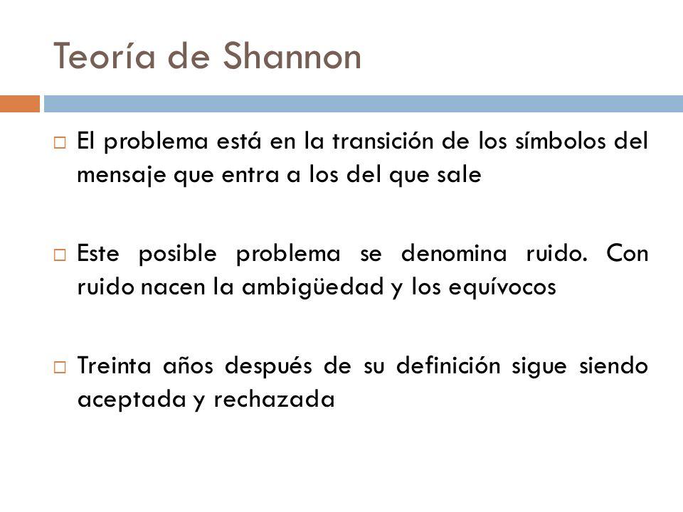 Teoría de ShannonEl problema está en la transición de los símbolos del mensaje que entra a los del que sale.