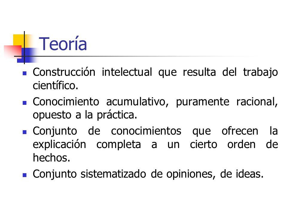 Teoría Construcción intelectual que resulta del trabajo científico.