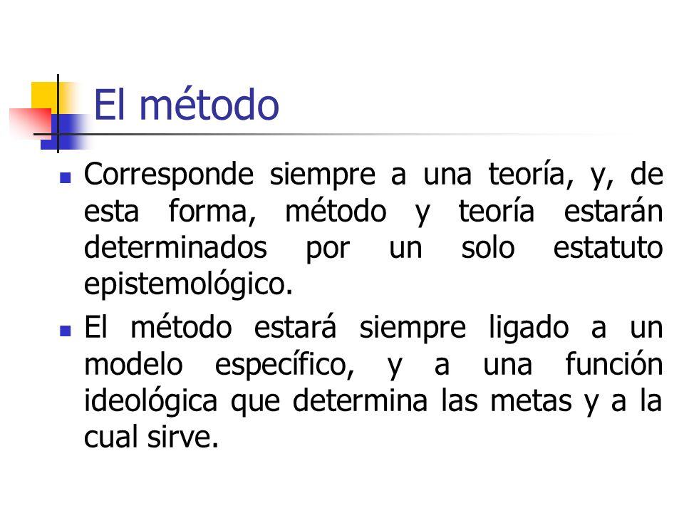 El método Corresponde siempre a una teoría, y, de esta forma, método y teoría estarán determinados por un solo estatuto epistemológico.