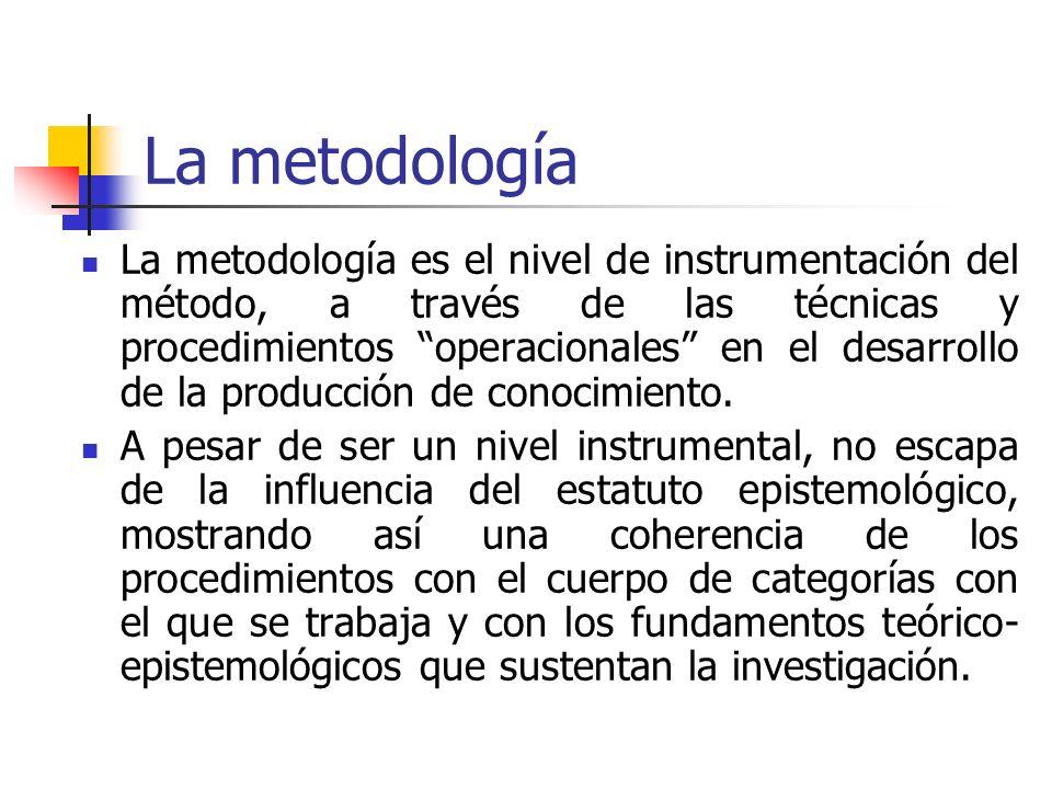 La metodología