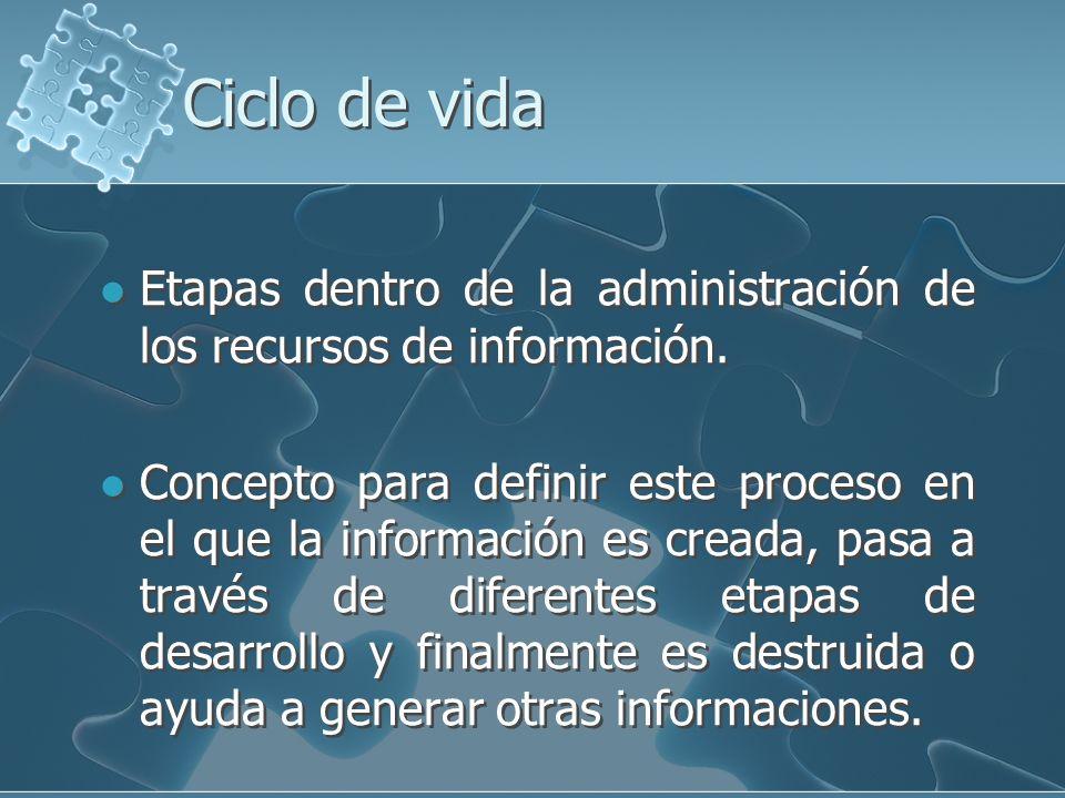 Ciclo de vida Etapas dentro de la administración de los recursos de información.