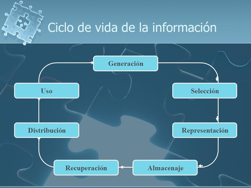 Ciclo de vida de la información