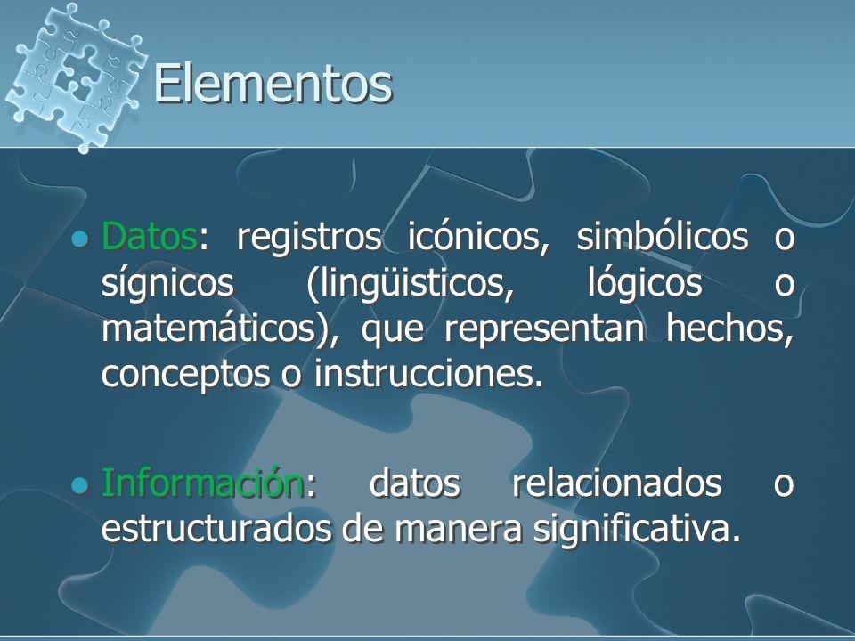 Elementos Datos: registros icónicos, simbólicos o sígnicos (lingüisticos, lógicos o matemáticos), que representan hechos, conceptos o instrucciones.