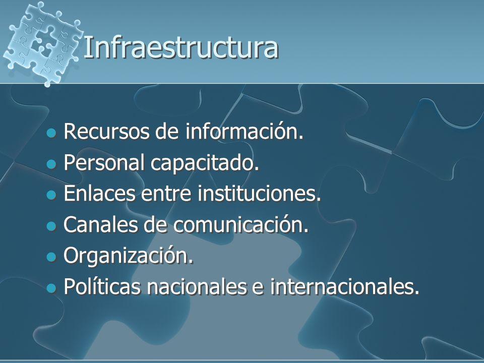 Infraestructura Recursos de información. Personal capacitado.