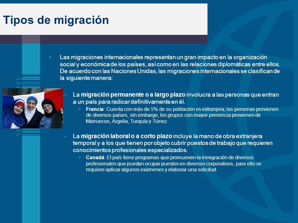 Tipos de migración