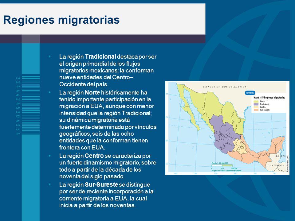 Regiones migratorias