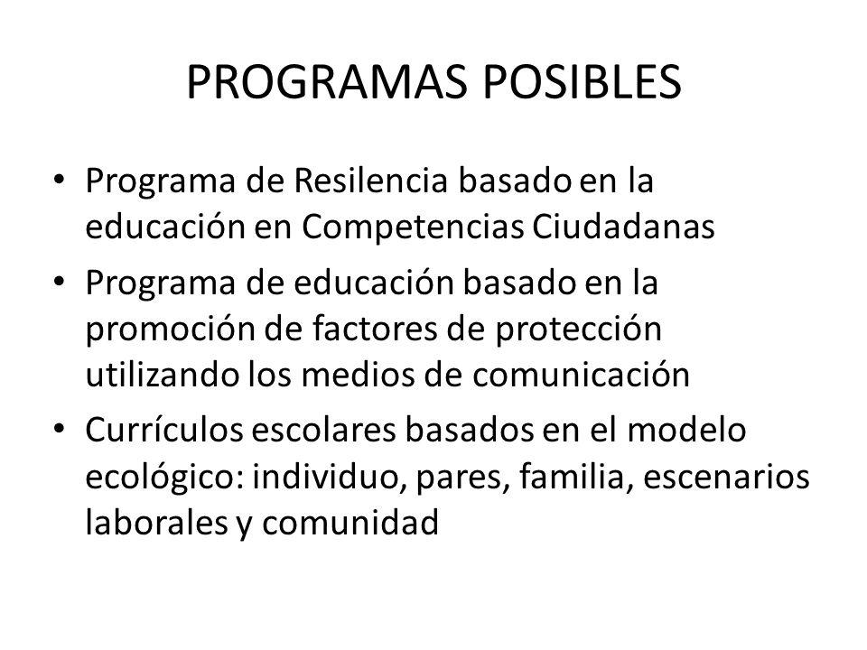 PROGRAMAS POSIBLES Programa de Resilencia basado en la educación en Competencias Ciudadanas.