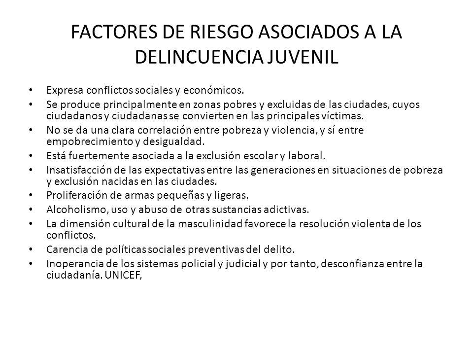 FACTORES DE RIESGO ASOCIADOS A LA DELINCUENCIA JUVENIL