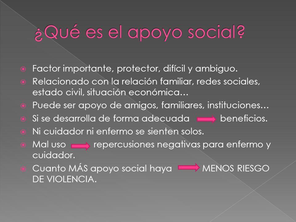 ¿Qué es el apoyo social Factor importante, protector, difícil y ambiguo.