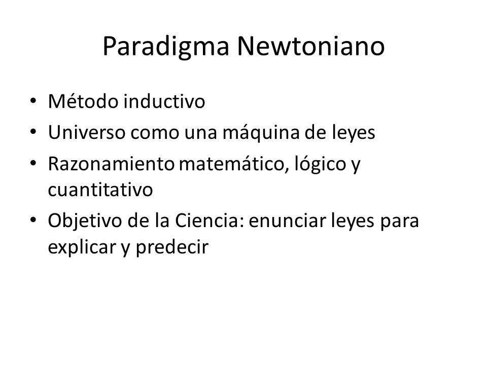Paradigma Newtoniano Método inductivo
