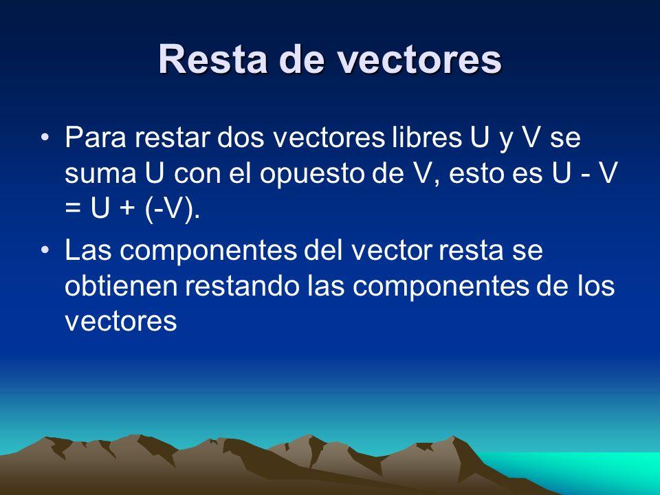 Resta de vectores Para restar dos vectores libres U y V se suma U con el opuesto de V, esto es U - V = U + (-V).