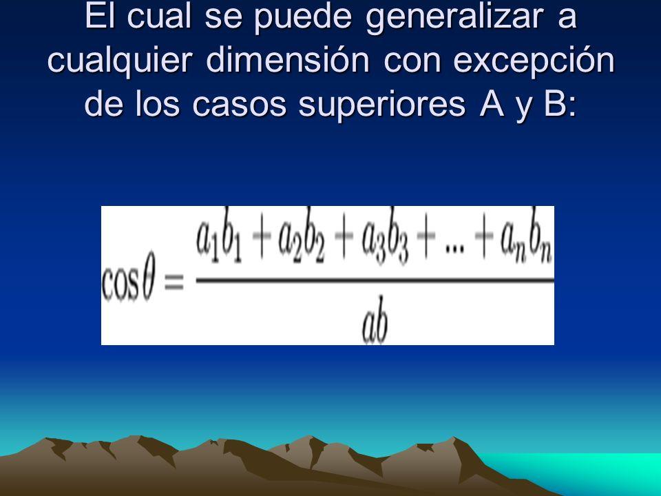 El cual se puede generalizar a cualquier dimensión con excepción de los casos superiores A y B: