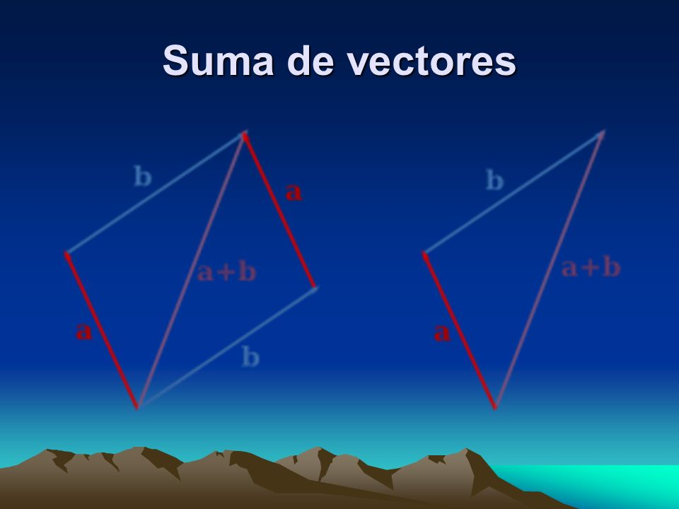 Suma de vectores