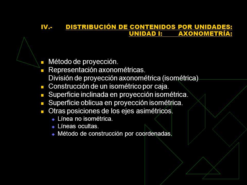IV.- DISTRIBUCIÓN DE CONTENIDOS POR UNIDADES: UNIDAD I: AXONOMETRÍA: