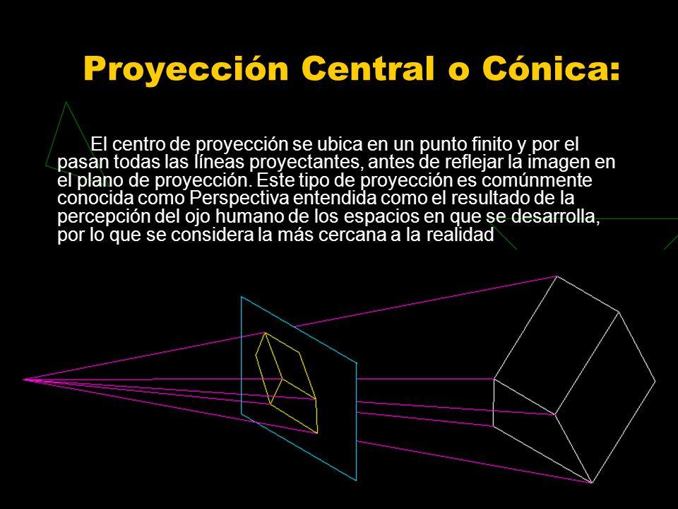 Proyección Central o Cónica: