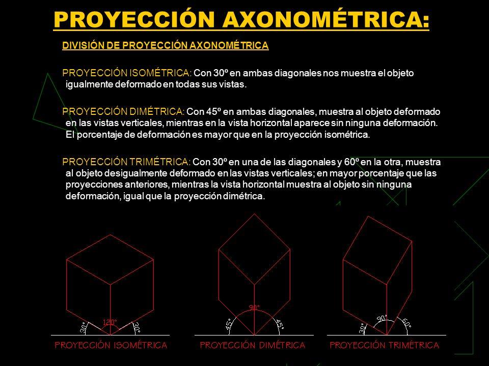 PROYECCIÓN AXONOMÉTRICA:
