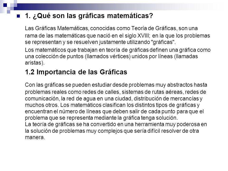 1. ¿Qué son las gráficas matemáticas