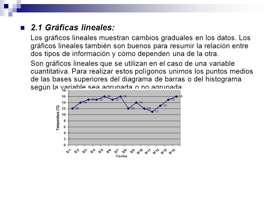 2.1 Gráficas lineales: