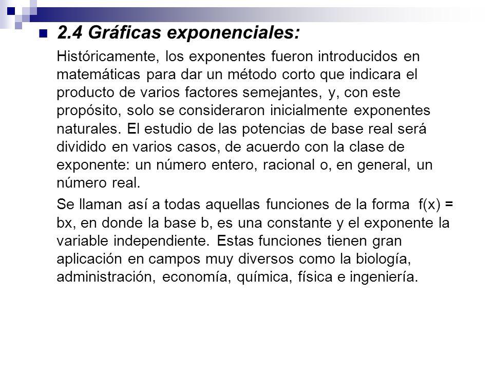2.4 Gráficas exponenciales: