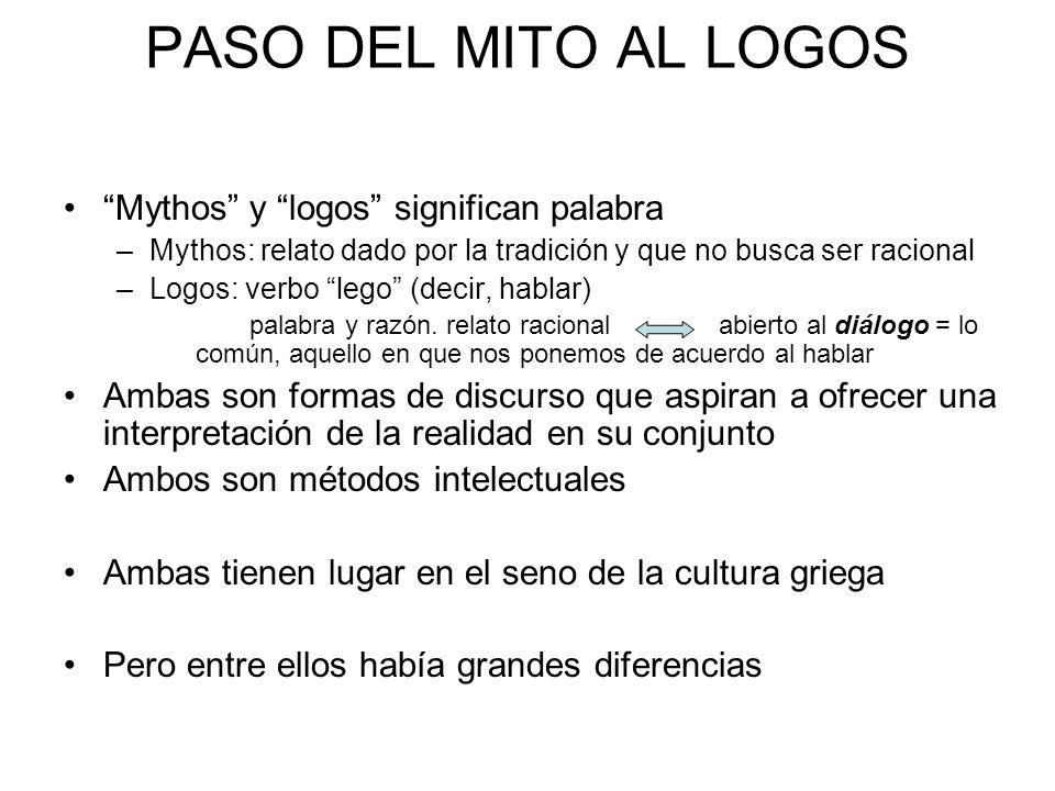PASO DEL MITO AL LOGOS Mythos y logos significan palabra