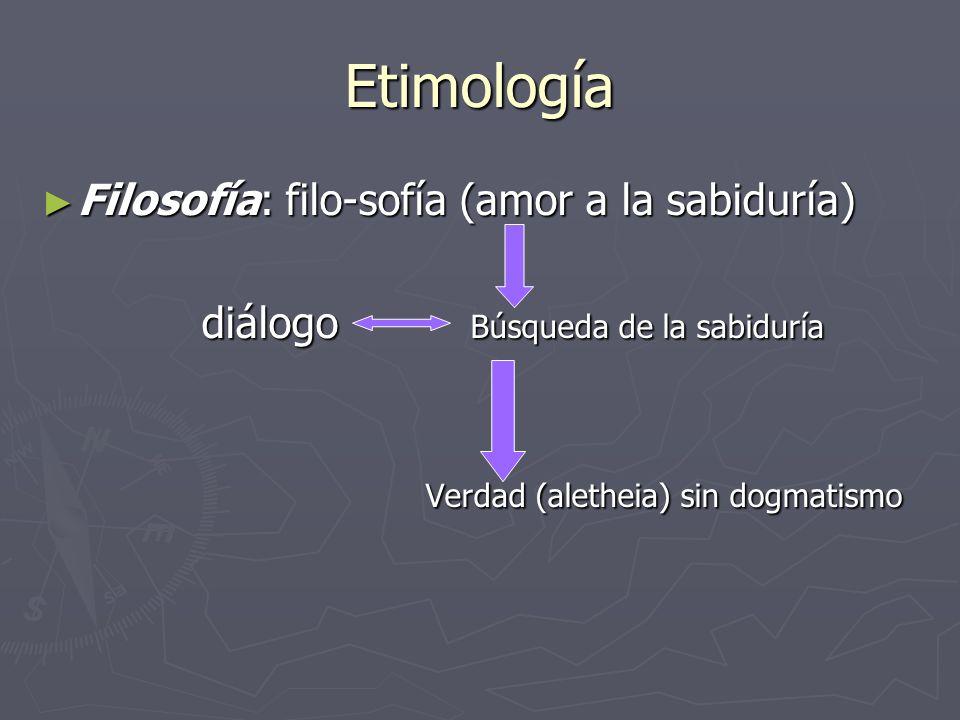 Etimología Filosofía: filo-sofía (amor a la sabiduría)