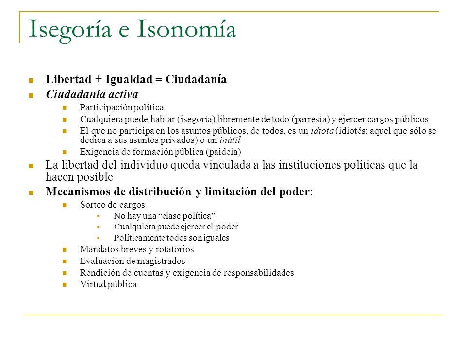 Isegoría e Isonomía Libertad + Igualdad = Ciudadanía Ciudadanía activa