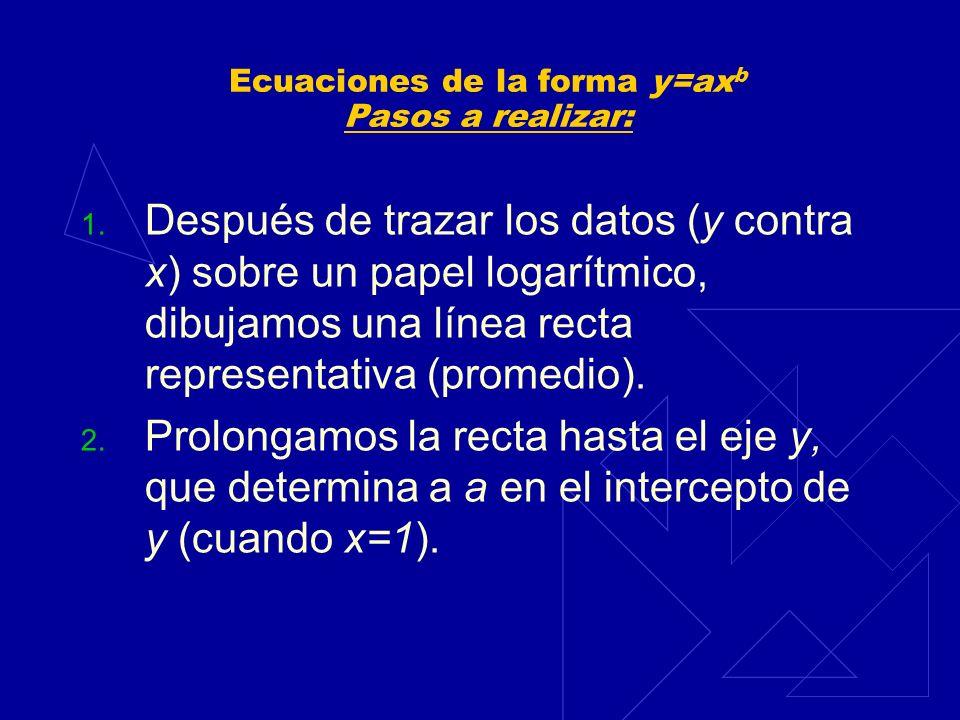 Ecuaciones de la forma y=axb Pasos a realizar: