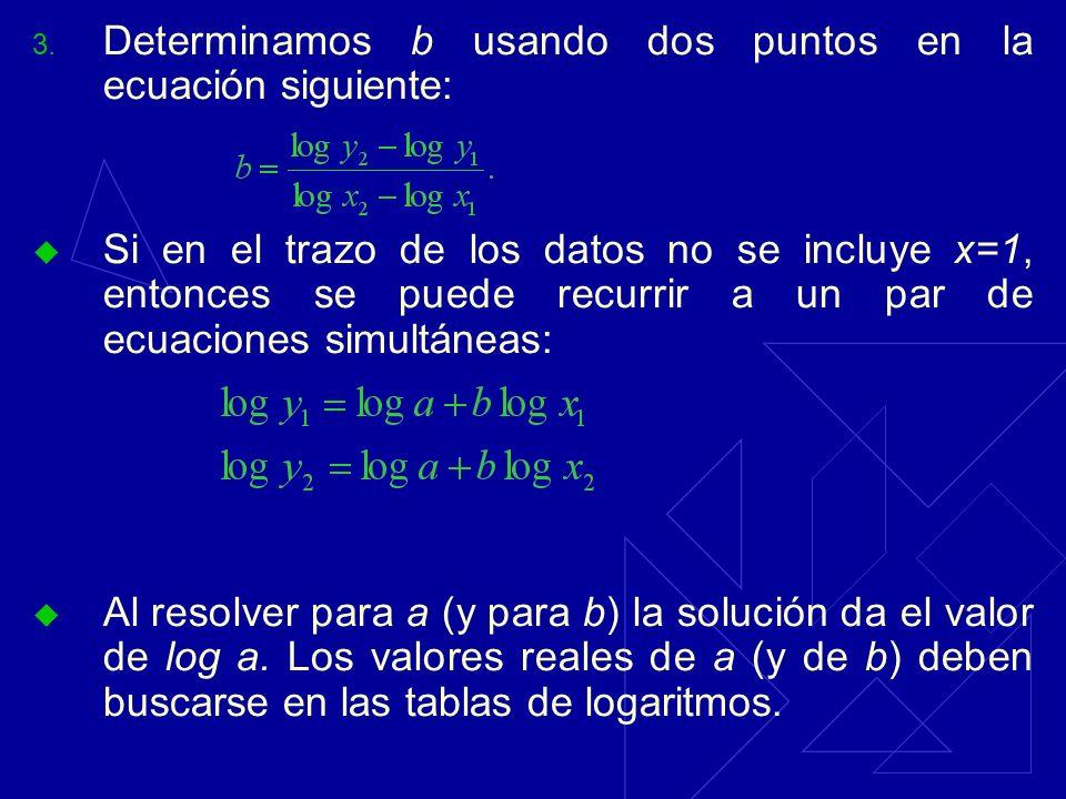 Determinamos b usando dos puntos en la ecuación siguiente: