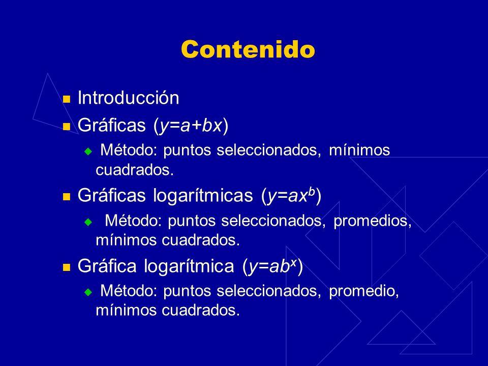 Contenido Introducción Gráficas (y=a+bx) Gráficas logarítmicas (y=axb)