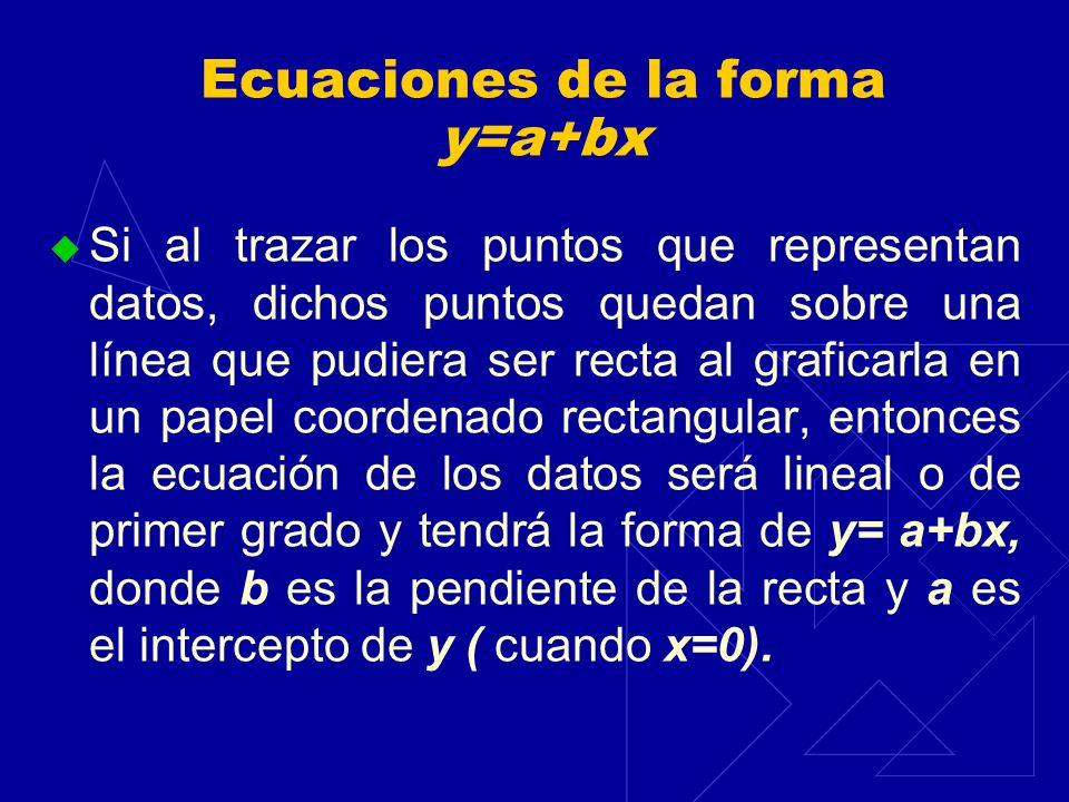 Ecuaciones de la forma y=a+bx