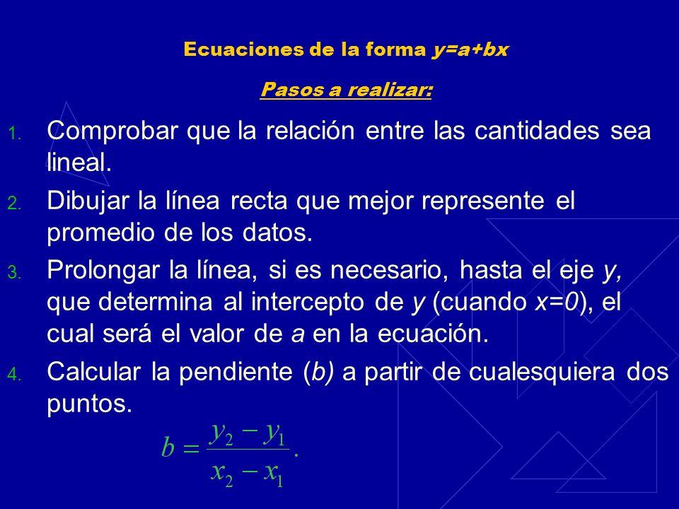 Ecuaciones de la forma y=a+bx Pasos a realizar:
