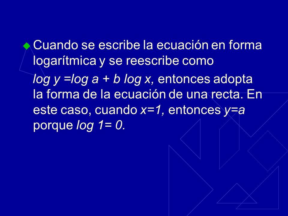 Cuando se escribe la ecuación en forma logarítmica y se reescribe como