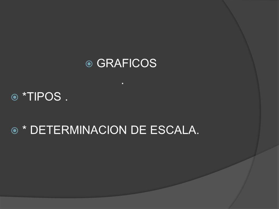 GRAFICOS . *TIPOS . * DETERMINACION DE ESCALA.