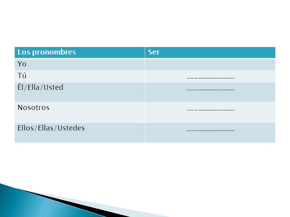 Los pronombres Ser Yo Tú _____________ Él/Ella/Usted Nosotros Ellos/Ellas/Ustedes