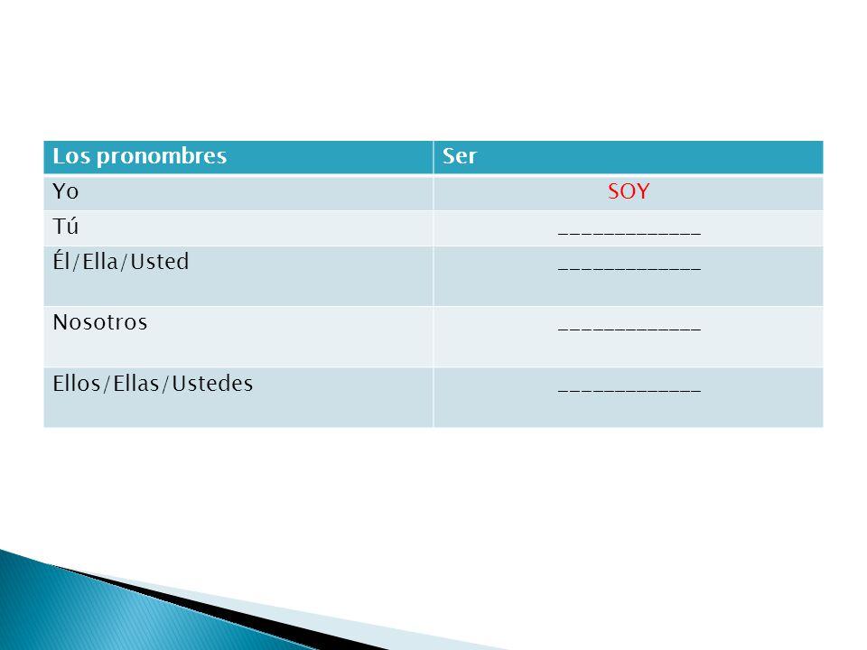 Los pronombres Ser Yo SOY Tú _____________ Él/Ella/Usted Nosotros Ellos/Ellas/Ustedes