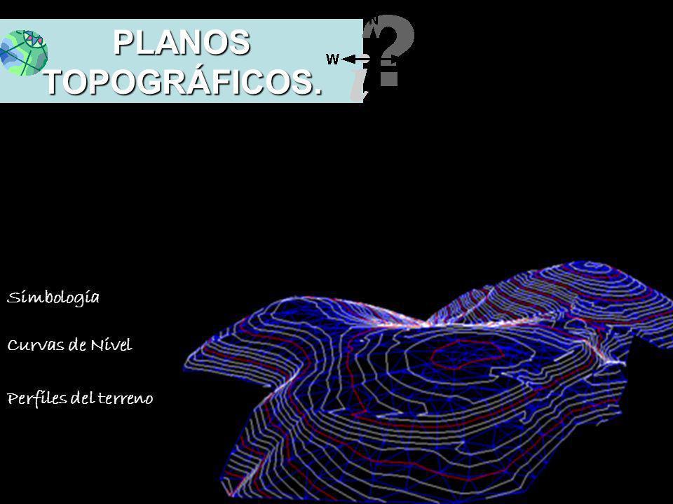 PLANOS TOPOGRÁFICOS. Simbología Curvas de Nivel Perfiles del terreno