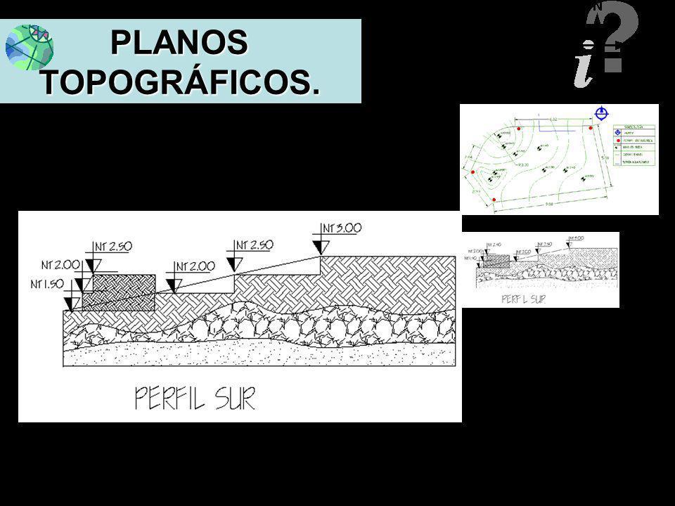 PLANOS TOPOGRÁFICOS. Simbología