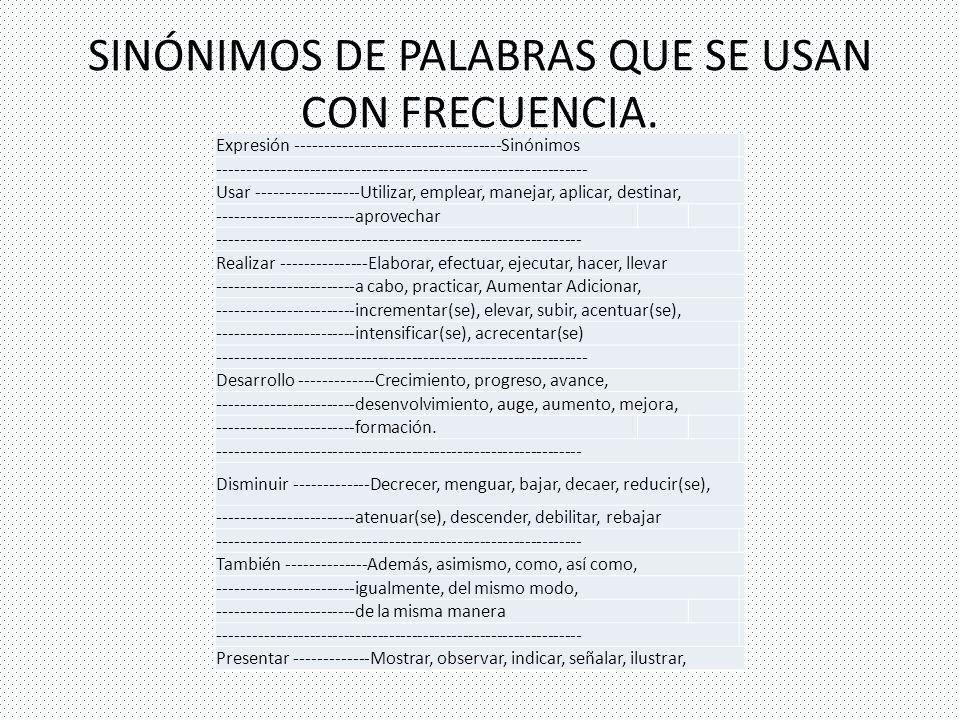 SINÓNIMOS DE PALABRAS QUE SE USAN CON FRECUENCIA.
