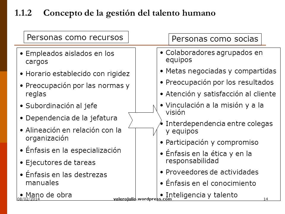 1.1.2 Concepto de la gestión del talento humano