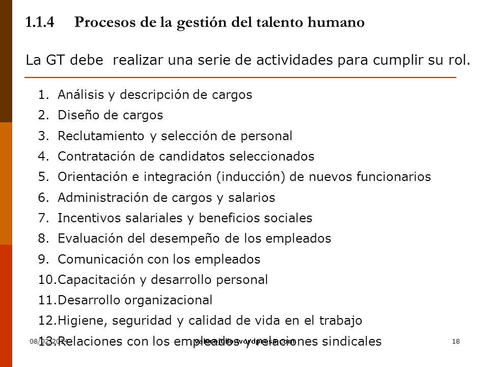 1.1.4 Procesos de la gestión del talento humano
