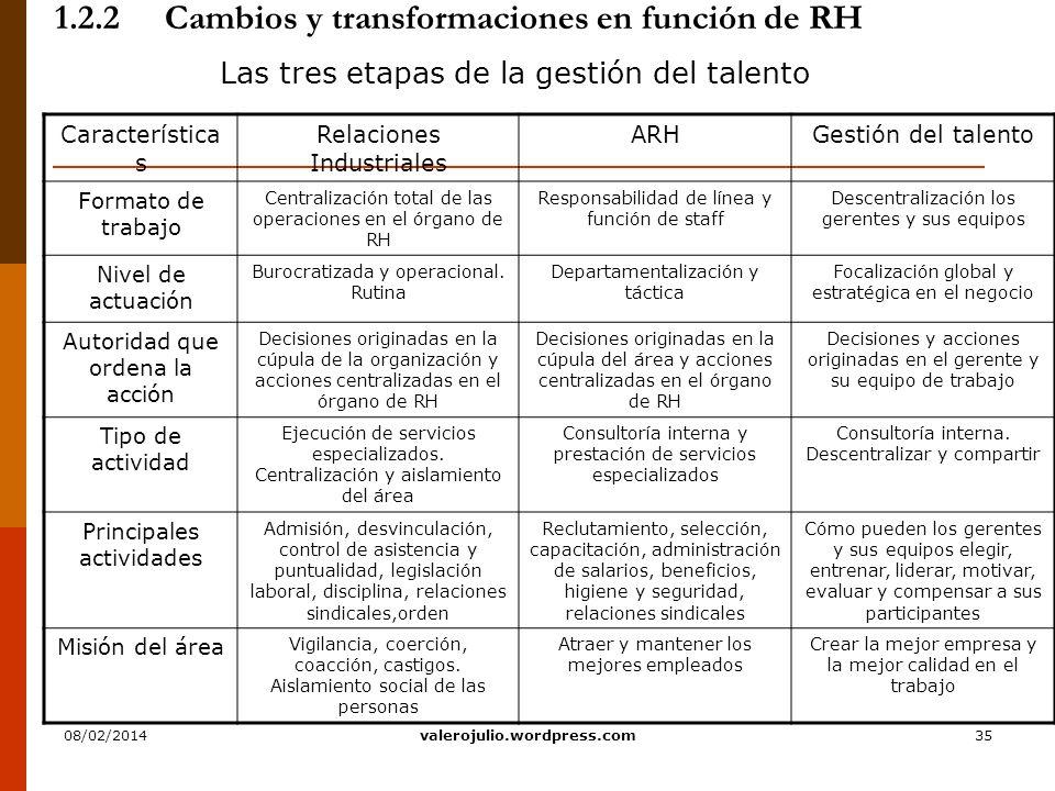 1.2.2 Cambios y transformaciones en función de RH