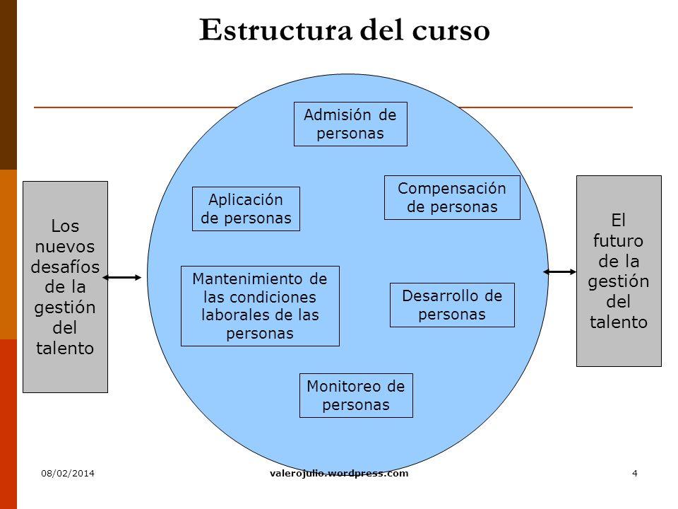 Estructura del curso El futuro de la gestión del talento