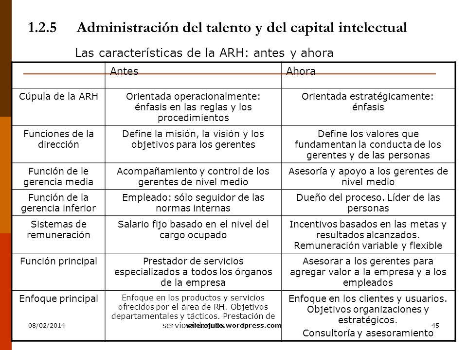 1.2.5 Administración del talento y del capital intelectual