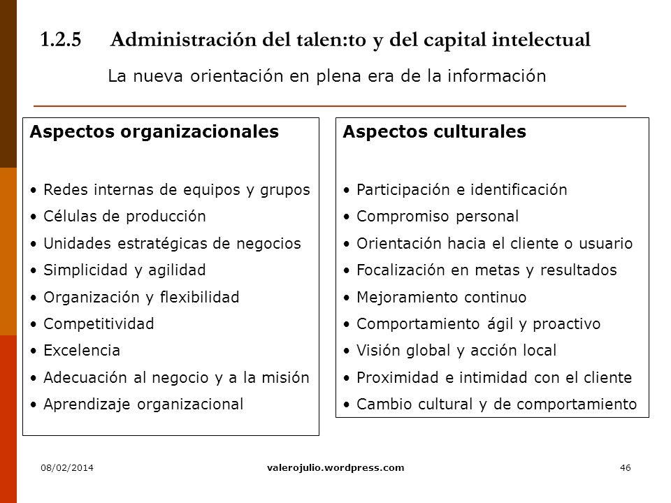 1.2.5 Administración del talen:to y del capital intelectual