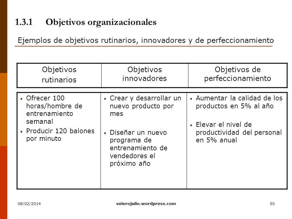 1.3.1 Objetivos organizacionales