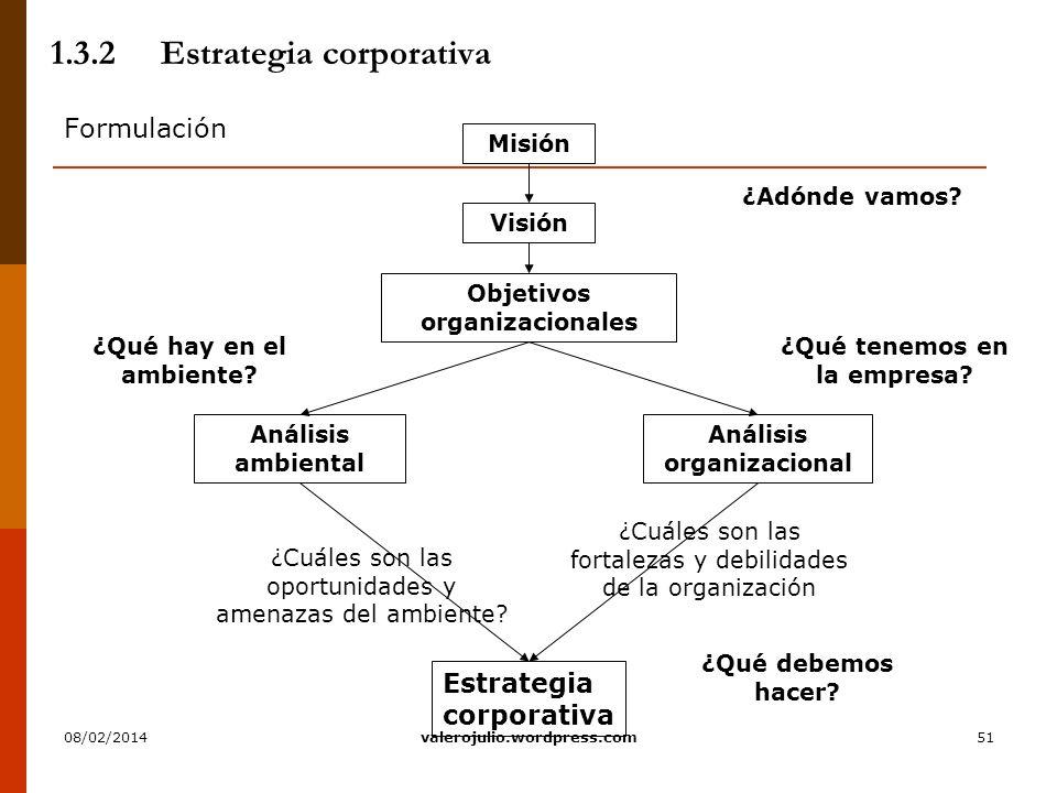 1.3.2 Estrategia corporativa